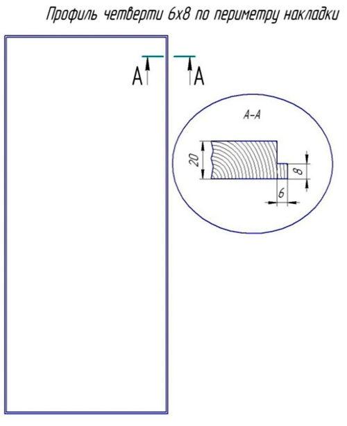 профиль четверти 6*8 по периметру накладки