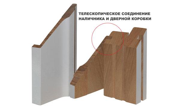 Двери из массива березы разрез